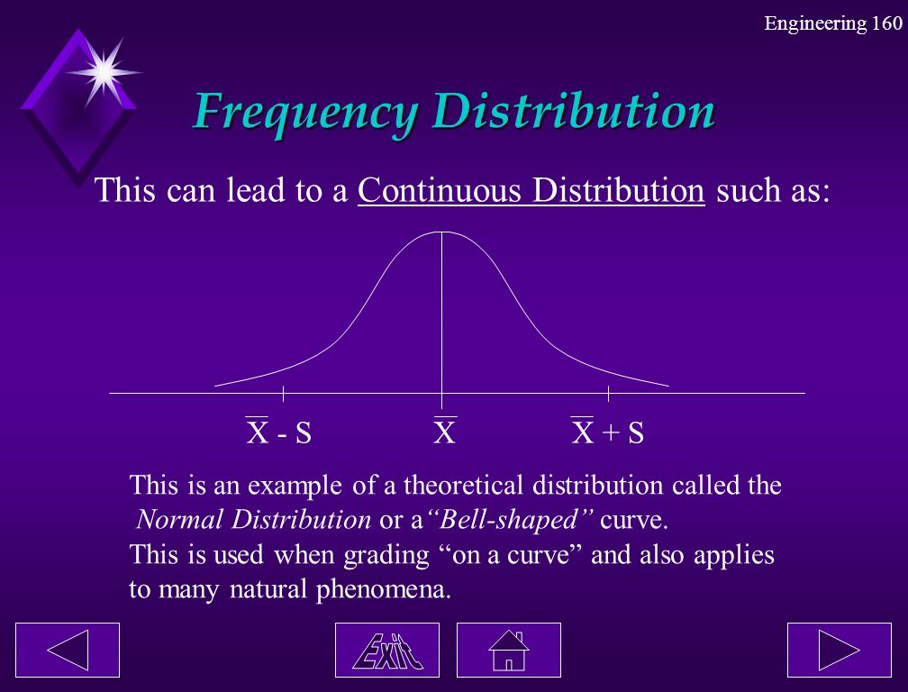 Engineering 160 Frequency Distribution This can lead to a Continuous Distribution such as: XX - SX + S This is an example of a theoretical distributio