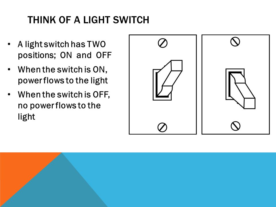 THINK OF A LIGHT SWITCH A light switch has TWO positions; ON and OFF When the switch is ON, power flows to the light When the switch is OFF, no power flows to the light