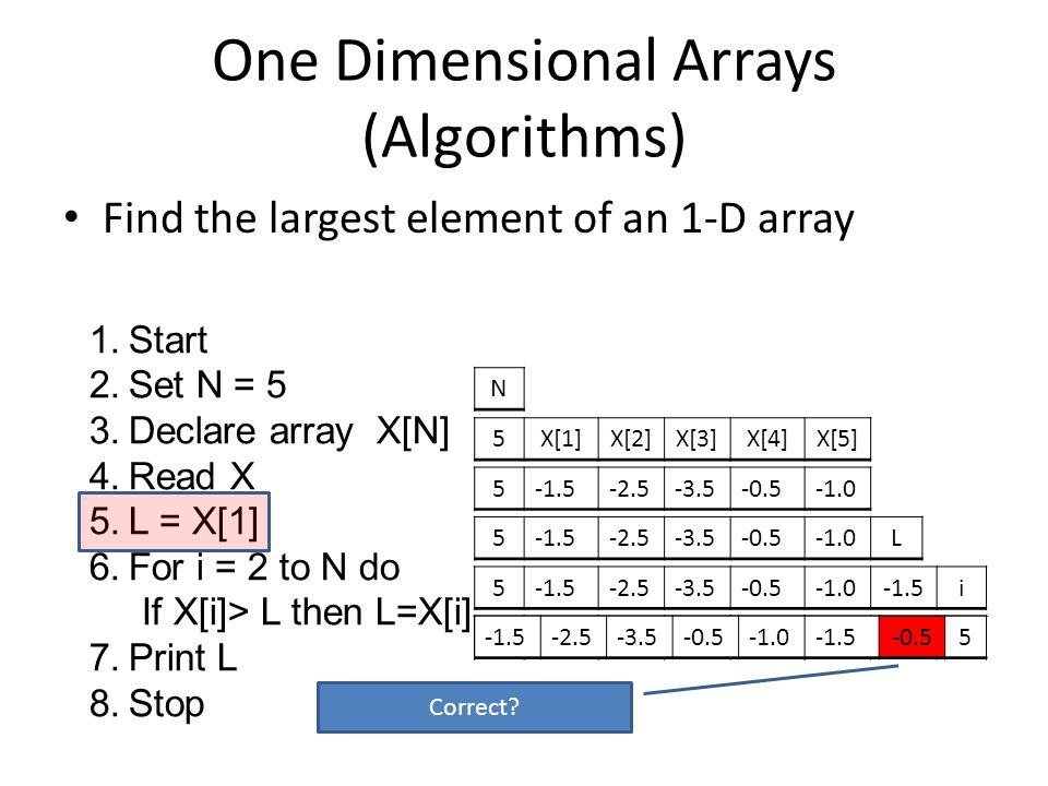 One Dimensional Arrays (Algorithms) Find the largest element of an 1-D array 1.Start 2.Set N = 5 3.Declare array X[N] 4.Read X 5.L = X[1] 6.For i = 2