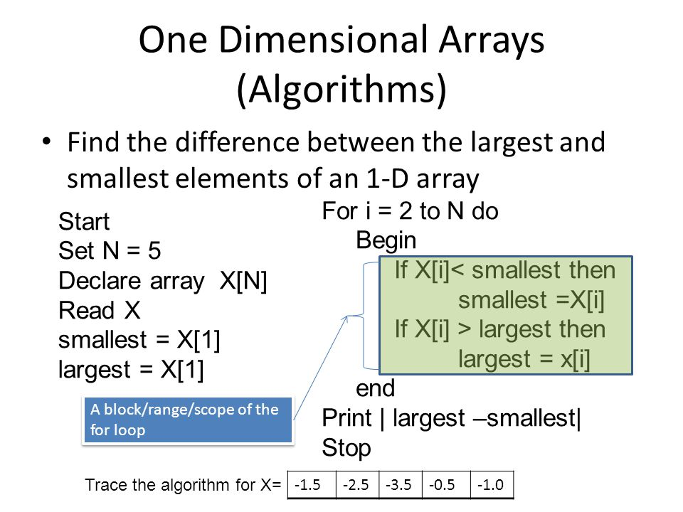 One Dimensional Arrays (Algorithms) Find the difference between the largest and smallest elements of an 1-D array Start Set N = 5 Declare array X[N] R