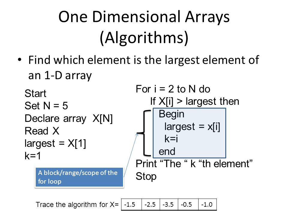 One Dimensional Arrays (Algorithms) Find which element is the largest element of an 1-D array Start Set N = 5 Declare array X[N] Read X largest = X[1]