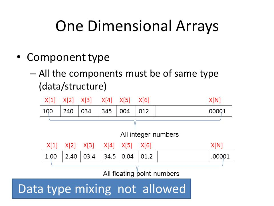 One Dimensional Arrays Component type – All the components must be of same type (data/structure) X[1]X[2]X[3]X[4]X[5]X[6]X[N] 10024003434500401200001