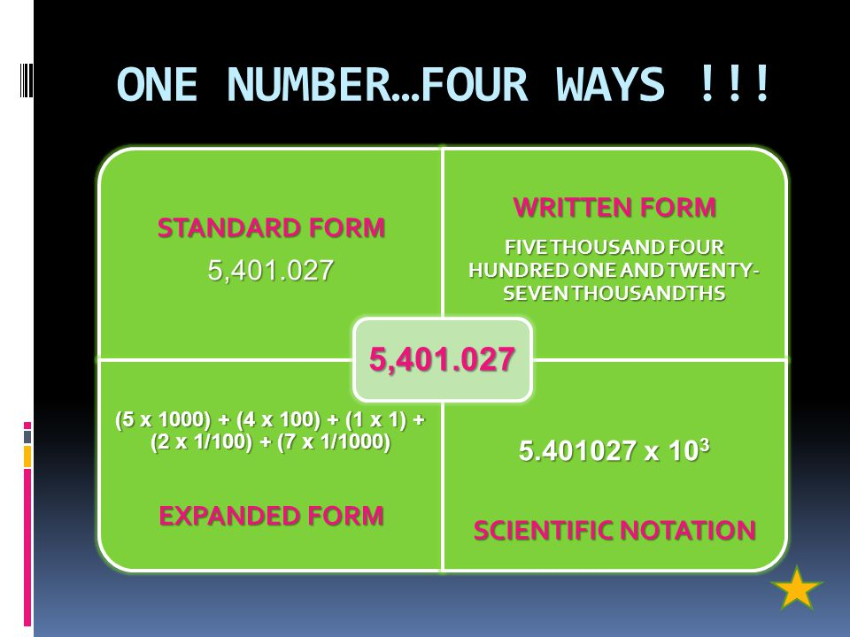 SCIENTIFIC NOTATION SCIENTISTS HAVE TO WORK WITH VERY LARGE WHOLE NUMBERS AND VERY SMALL DECIMAL NUMBERS…THEY USE SCIENTIFIC NOTATION TO SIMPLIFY THE