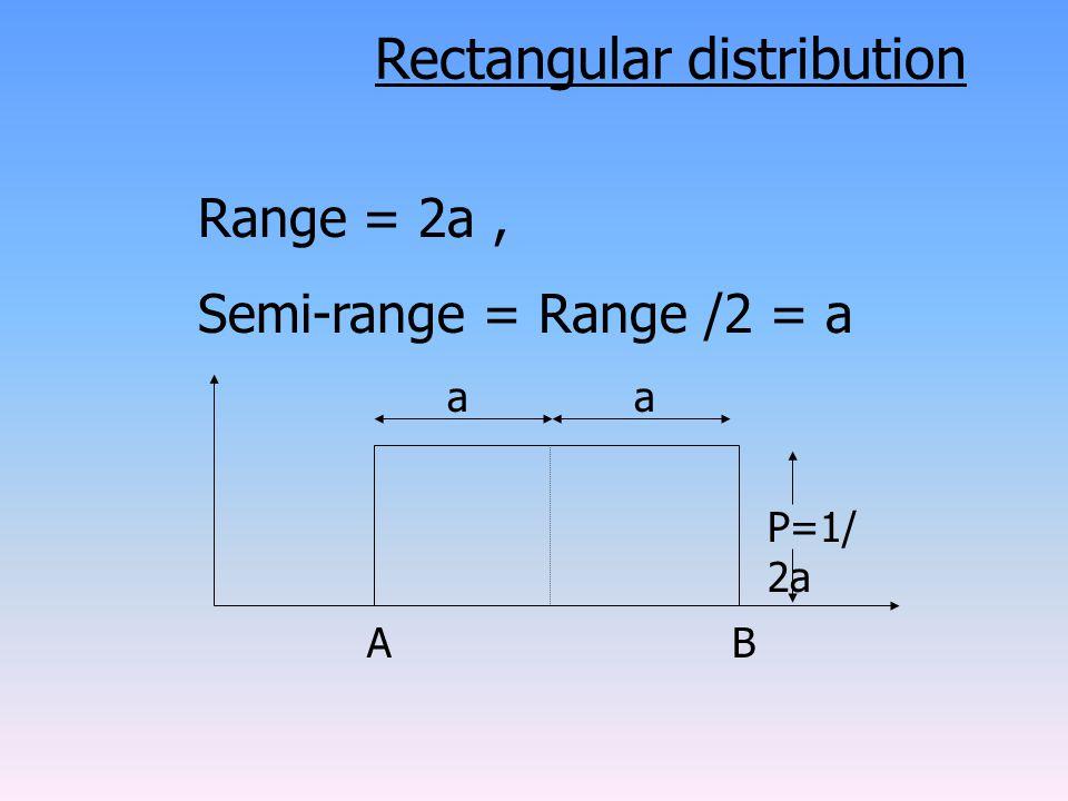 aa AB P=1/ 2a Range = 2a, Semi-range = Range /2 = a Rectangular distribution