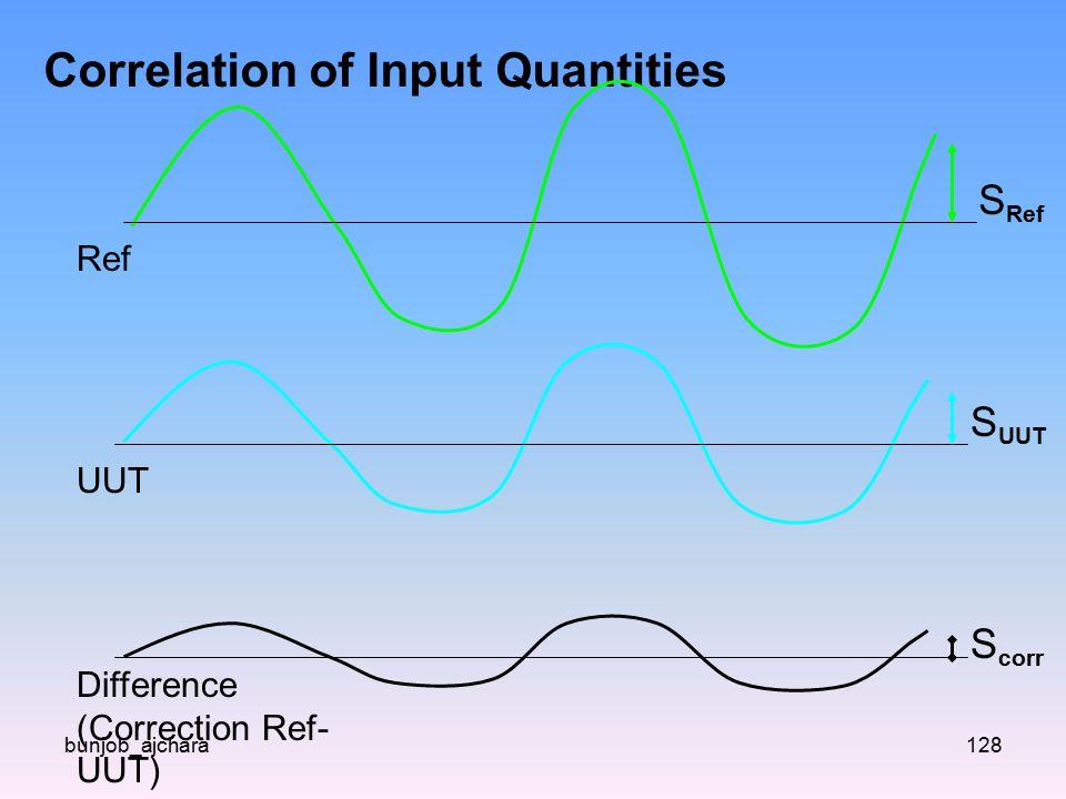 bunjob_ajchara128 Correlation of Input Quantities Ref UUT S Ref S UUT S corr Difference (Correction Ref- UUT)
