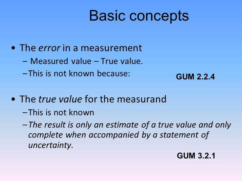 Basic concepts The error in a measurement – Measured value – True value.