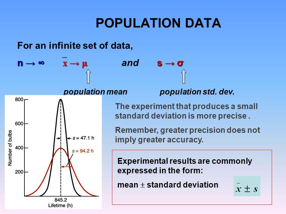 POPULATION DATA For an infinite set of data, n → ∞x → µ s → σ n → ∞  x → µ and s → σ population mean population std.