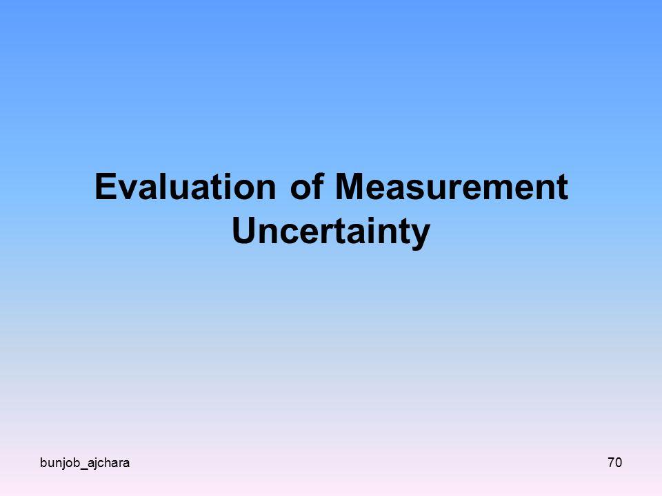 Evaluation of Measurement Uncertainty bunjob_ajchara70