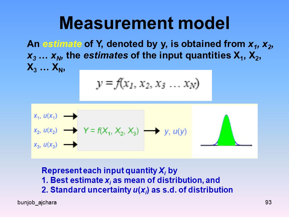 bunjob_ajchara93 An estimate of Y, denoted by y, is obtained from x 1, x 2, x 3 … x N, the estimates of the input quantities X 1, X 2, X 3 … X N, Measurement model Represent each input quantity X i by 1.