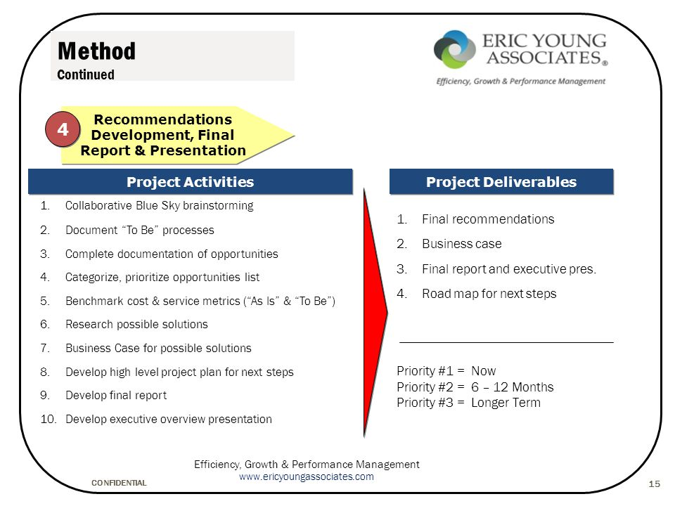 CONFIDENTIAL Efficiency, Growth & Performance Management www.ericyoungassociates.com 15 Method Continued Recommendations Development, Final Report & Presentation 4 4 1.Collaborative Blue Sky brainstorming 2.Document To Be processes 3.Complete documentation of opportunities 4.Categorize, prioritize opportunities list 5.Benchmark cost & service metrics ( As Is & To Be ) 6.Research possible solutions 7.Business Case for possible solutions 8.Develop high level project plan for next steps 9.Develop final report 10.Develop executive overview presentation 1.Collaborative Blue Sky brainstorming 2.Document To Be processes 3.Complete documentation of opportunities 4.Categorize, prioritize opportunities list 5.Benchmark cost & service metrics ( As Is & To Be ) 6.Research possible solutions 7.Business Case for possible solutions 8.Develop high level project plan for next steps 9.Develop final report 10.Develop executive overview presentation Project Activities 1.Final recommendations 2.Business case 3.Final report and executive pres.