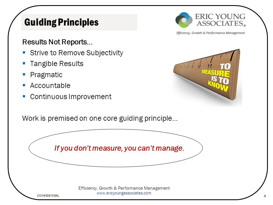 CONFIDENTIAL Efficiency, Growth & Performance Management www.ericyoungassociates.com 5 Guiding Principles CRM Training Daily Stand Up Meetings (DSTUM) Targets/KPI's Quality Assurance Reporting Motivation Recruitment Performance Evaluation Standardized Workflow Technology Monitoring Ingredients for Success?