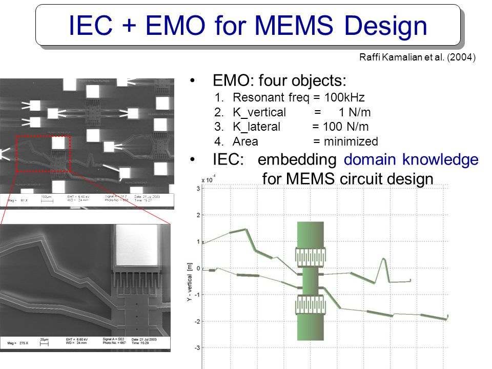 Multi-Objective Optimization: MEMS Design joint research with UC Berkeley MEMS (Micro Electronic Mechanical Systems) for Sensors, Robotics, Communicat