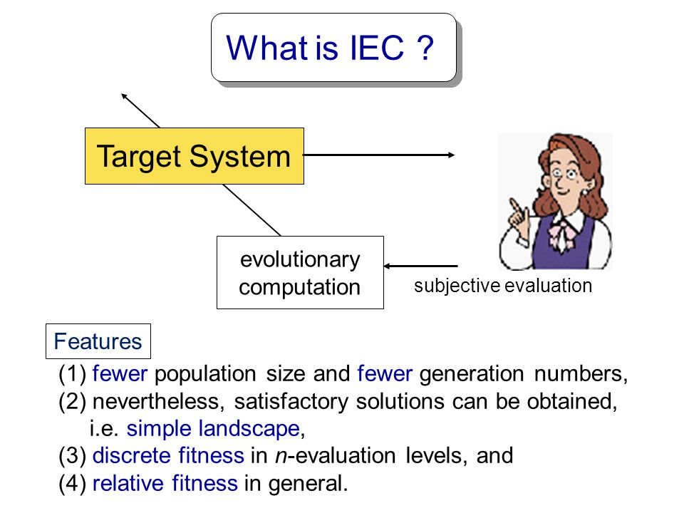 Part 2: What is IEC? 1. Humanized Computational Intelligence 2. What is IEC? 3. IEC Applications 4. IEC research for Reducing IEC User Fatigue 5. IEC