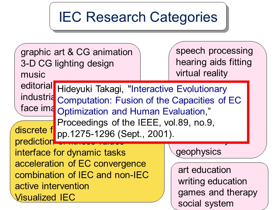 IEC Research @ Takagi Lab (1) 3-D CG lighting design support (2) montage image system (3) speech processing (4) image processing (5) hearing-aid/cochl
