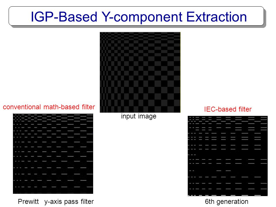 x-axis pass filter input image Prewitt4th generation conventional math-based filterIEC-based filter IGP-Based X-component Extraction