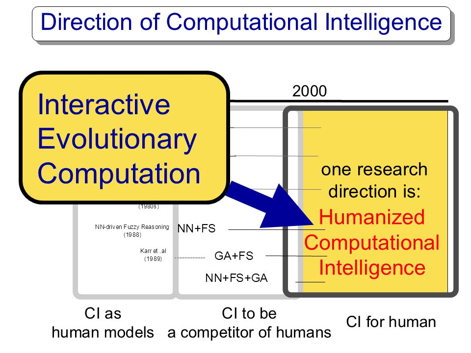 Humanized technology ROBOTICS, CONTROL DATA MINING SIGNAL PROCESSING natural environment human environment acquired knowledge physical measurement qua