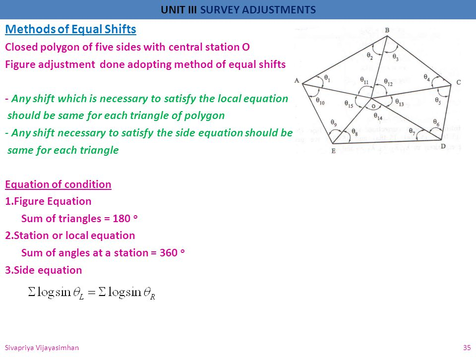 UNIT III SURVEY ADJUSTMENTS Methods of Equal Shifts Closed polygon of five sides with central station O Figure adjustment done adopting method of equa