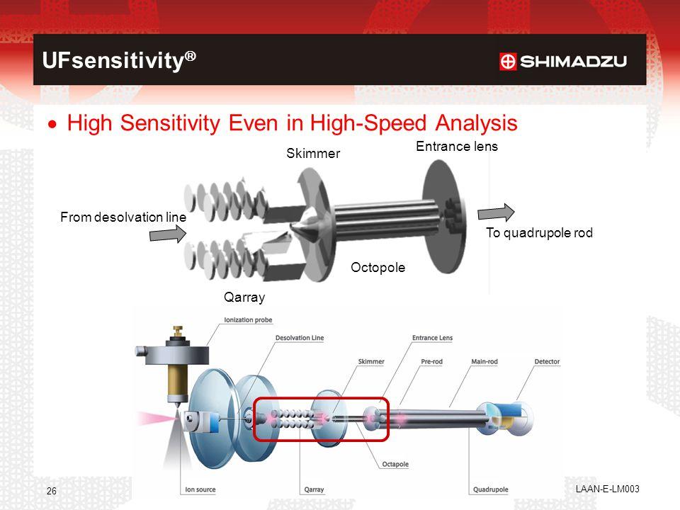 LAAN-E-LM003 26  High Sensitivity Even in High-Speed Analysis Qarray Skimmer Octopole Entrance lens To quadrupole rod From desolvation line UFsensiti