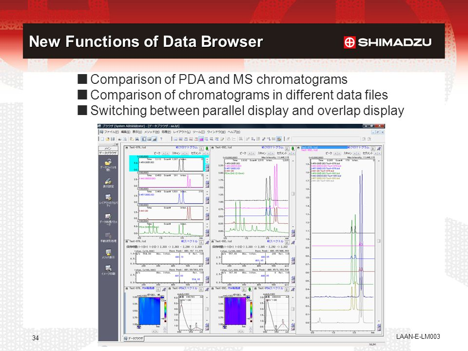 LAAN-E-LM003 34 Comparison of PDA and MS chromatograms Comparison of chromatograms in different data files Switching between parallel display and over