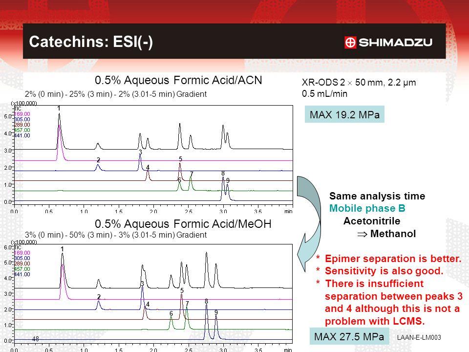 LAAN-E-LM003 48 Catechins: ESI(-) 0.5% Aqueous Formic Acid/MeOH MAX 27.5 MPa 1 2 3 4 5 6 7 8 9 0.5% Aqueous Formic Acid/ACN Same analysis time Mobile