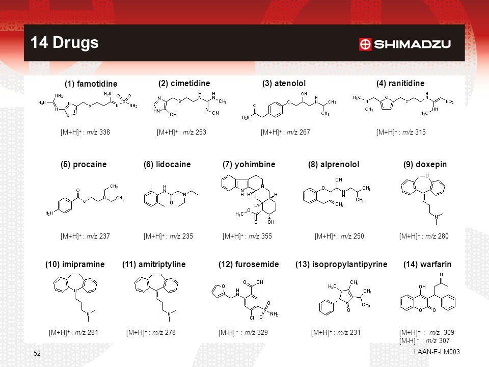 LAAN-E-LM003 52 14 Drugs [M+H] + : m/z 338[M+H] + : m/z 253[M+H] + : m/z 267[M+H] + : m/z 315 [M+H] + : m/z 237[M+H] + : m/z 235[M+H] + : m/z 355[M+H]