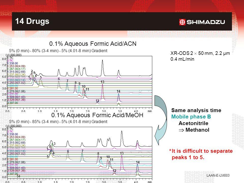 LAAN-E-LM003 54 14 Drugs 0.1% Aqueous Formic Acid/MeOH 0.1% Aqueous Formic Acid/ACN 1 2 3 4 5 6 7 8 9 10 11 12 13 14 6 7 8 9 10 11 12 13 14 1 2 3 4 5