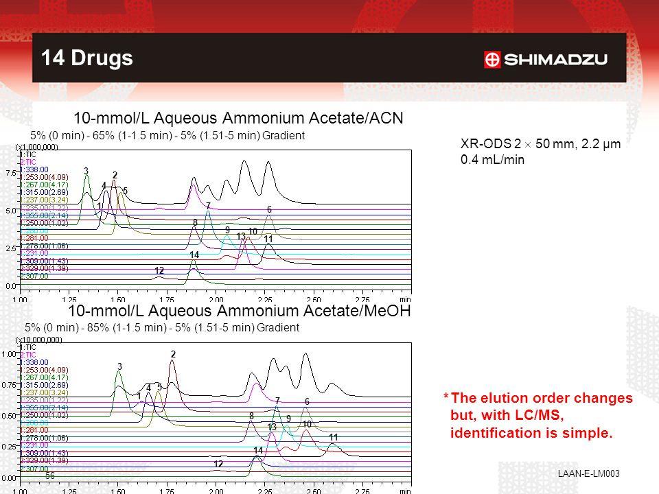 LAAN-E-LM003 56 14 Drugs 10-mmol/L Aqueous Ammonium Acetate/ACN 10-mmol/L Aqueous Ammonium Acetate/MeOH 6 7 8 9 10 11 12 13 14 1 2 3 4 5 1 2 3 4 5 6 7