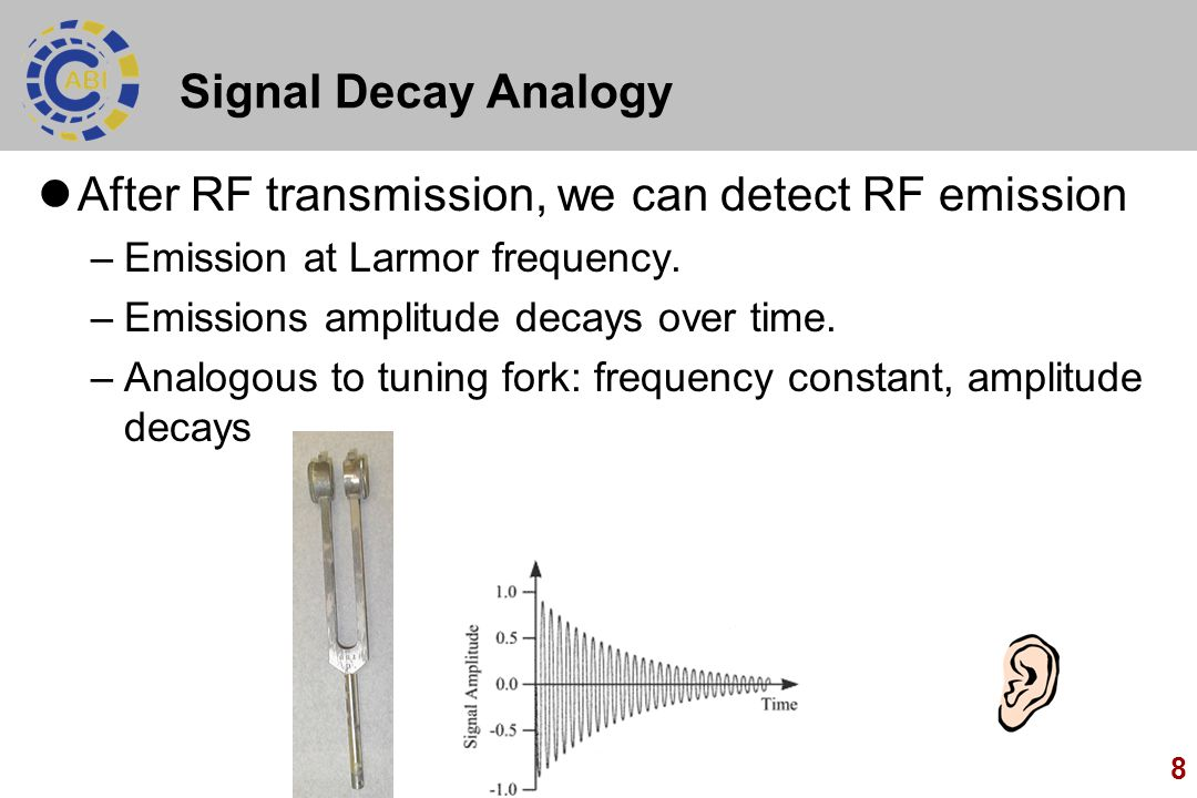 8 Signal Decay Analogy After RF transmission, we can detect RF emission –Emission at Larmor frequency. –Emissions amplitude decays over time. –Analogo