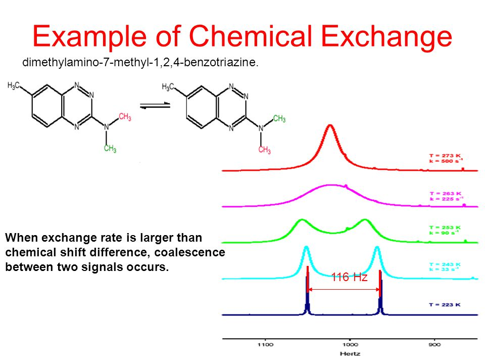 Example of Chemical Exchange dimethylamino-7-methyl-1,2,4-benzotriazine. When exchange rate is larger than chemical shift difference, coalescence betw