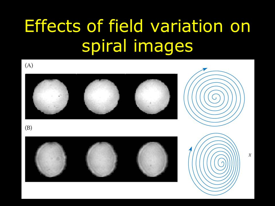 Effects of field variation on spiral images