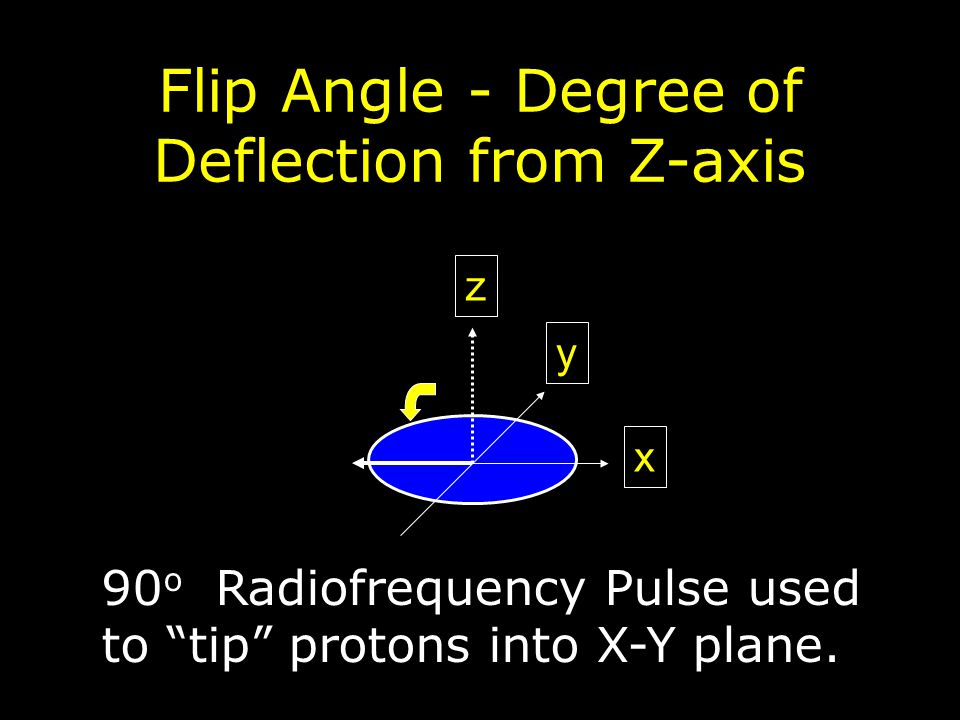 "90 o Radiofrequency Pulse used to ""tip"" protons into X-Y plane. x y z Flip Angle - Degree of Deflection from Z-axis"