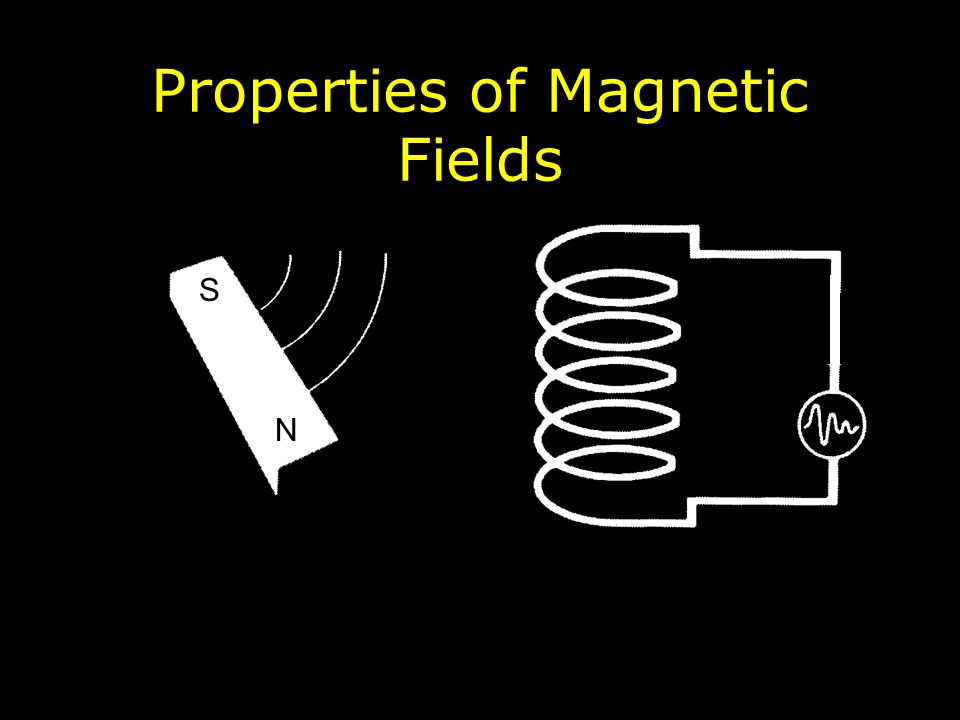 Properties of Magnetic Fields N S