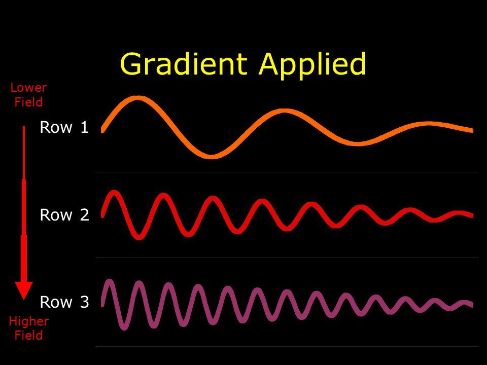 Gradient Applied Row 1 Row 2 Row 3 Lower Field Higher Field