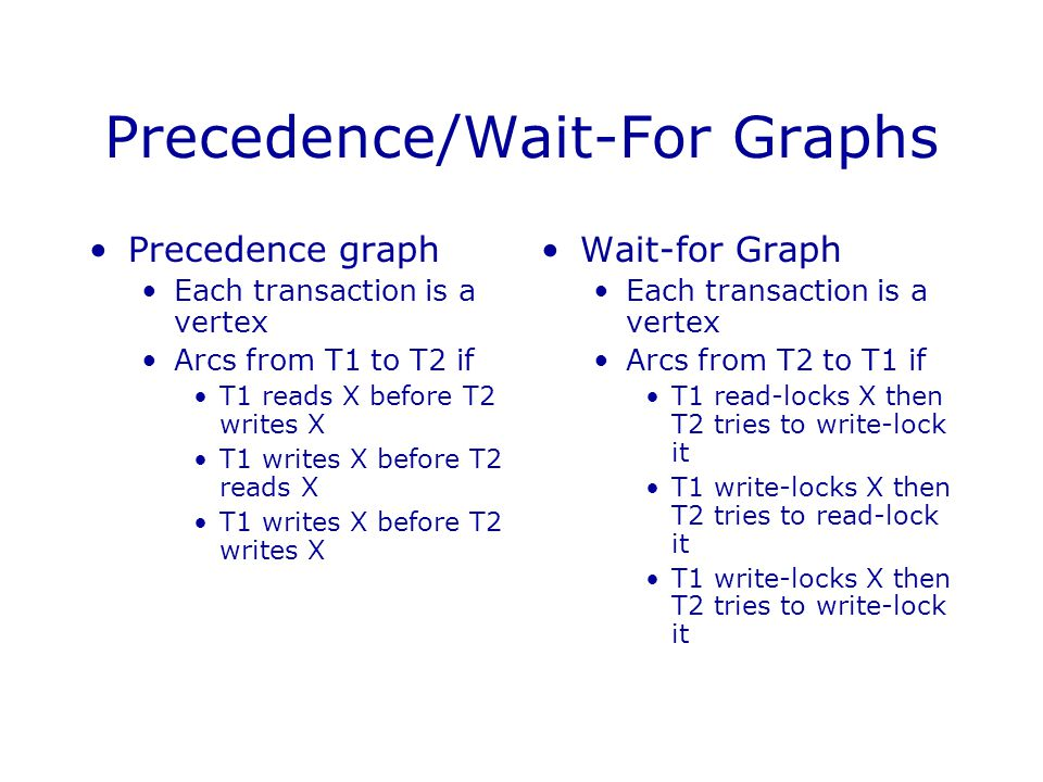 Precedence/Wait-For Graphs Precedence graph Each transaction is a vertex Arcs from T1 to T2 if T1 reads X before T2 writes X T1 writes X before T2 rea