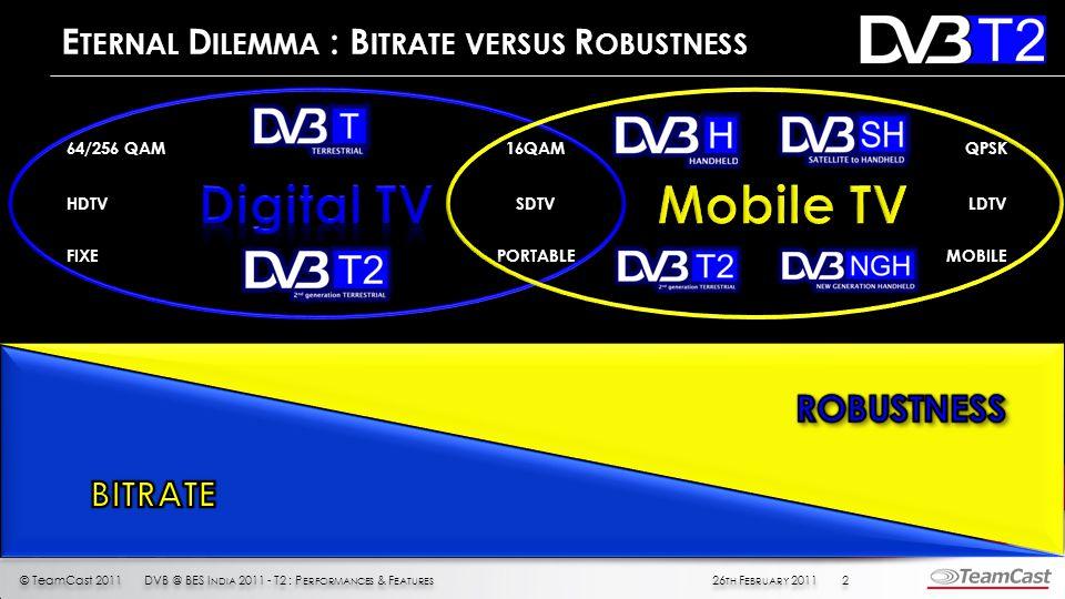© TeamCast 2011 E TERNAL D ILEMMA : B ITRATE VERSUS R OBUSTNESS 226 TH F EBRUARY 2011DVB @ BES I NDIA 2011 - T2 : P ERFORMANCES & F EATURES HDTVSDTVLDTV FIXEPORTABLEMOBILE 64/256 QAM16QAMQPSK