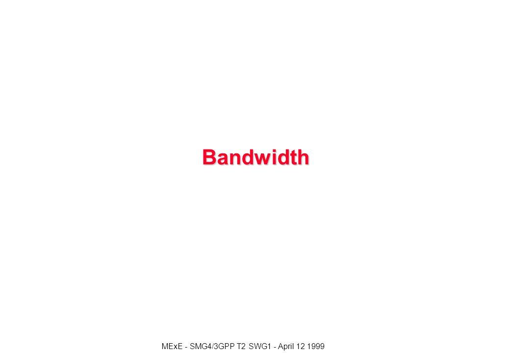 MExE - SMG4/3GPP T2 SWG1 - April 12 1999 Bandwidth