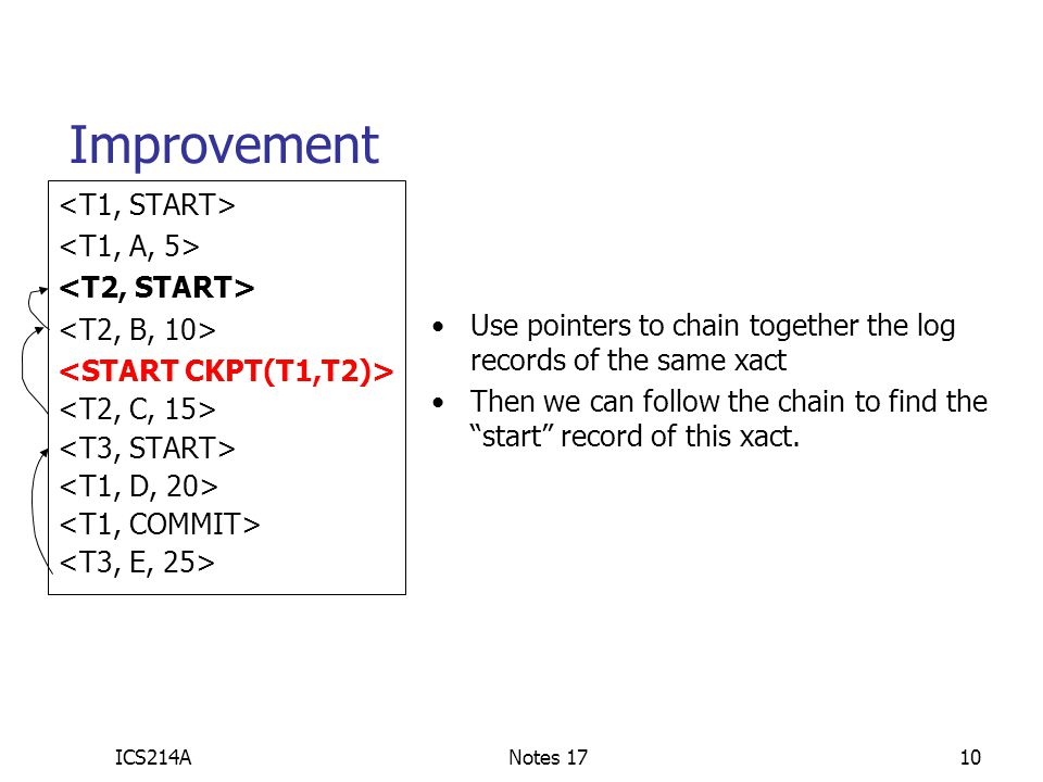 """ICS214ANotes 1710 Improvement Use pointers to chain together the log records of the same xact Then we can follow the chain to find the """"start"""" record"""
