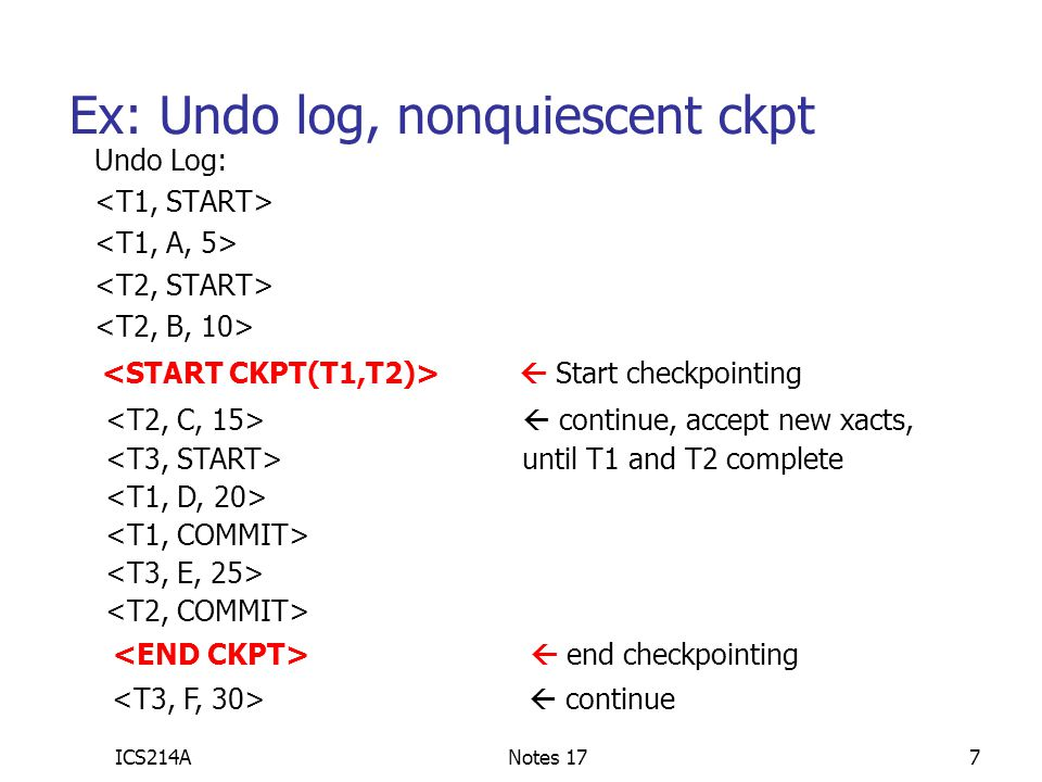 ICS214ANotes 178 Recovery: Undo log, nonquiescent ckpt Scan the log backwards from the end Case 1: meet a first –Then all incomplete xacts began after the previous log record –Thus we can scan backwards until the previous log record –Ignore log before this record Ex: –T3 is the only incomplete xact, and should be undone –Restore data element F back to 30.