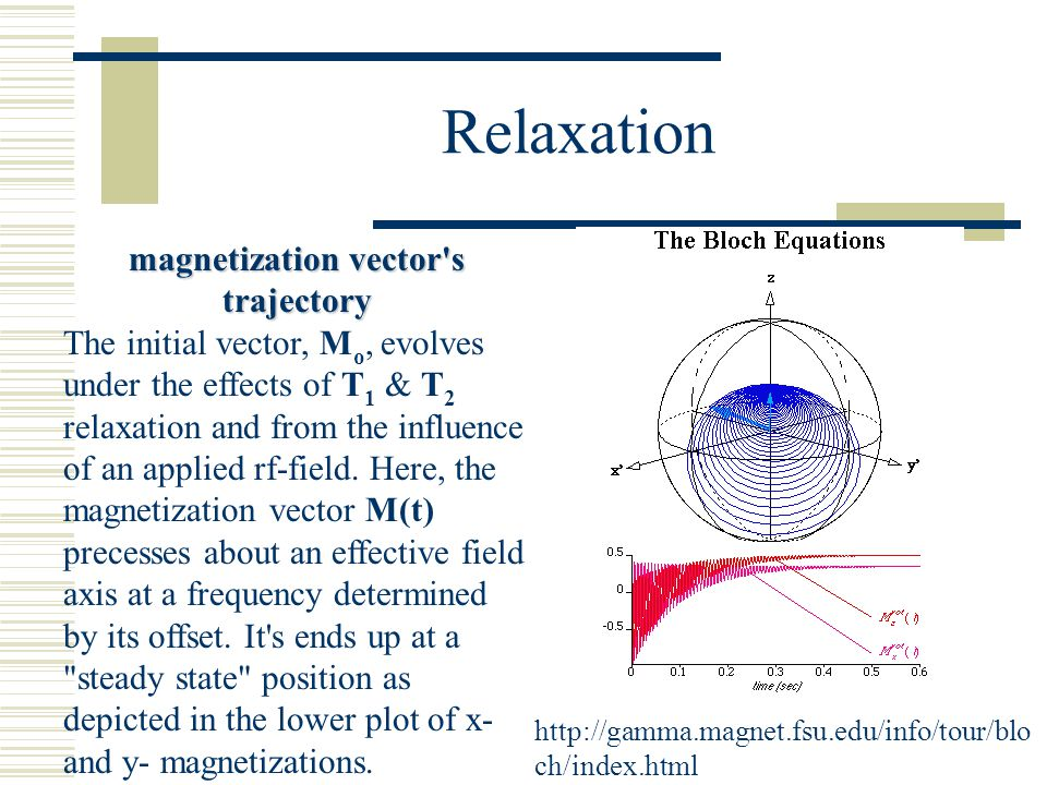 magnetization vector's trajectory The initial vector, M o, evolves under the effects of T 1 & T 2 relaxation and from the influence of an applied rf-f