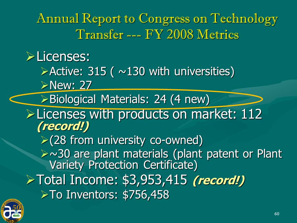 60 Annual Report to Congress on Technology Transfer --- FY 2008 Metrics  Licenses:  Active: 315 ( ~130 with universities)  New: 27  Biological Materials: 24 (4 new)  Licenses with products on market: 112 (record!)  (28 from university co-owned)  ~30 are plant materials (plant patent or Plant Variety Protection Certificate)  Total Income: $3,953,415 (record!)  To Inventors: $756,458