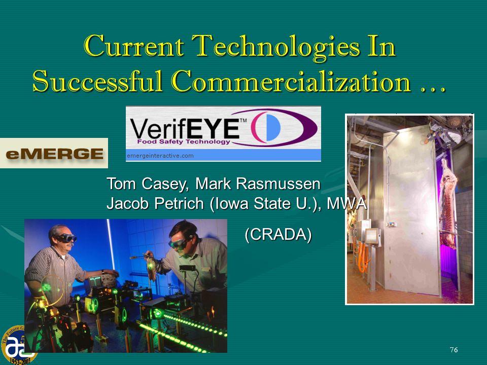76 Tom Casey, Mark Rasmussen Jacob Petrich (Iowa State U.), MWA (CRADA) Current Technologies In Successful Commercialization …