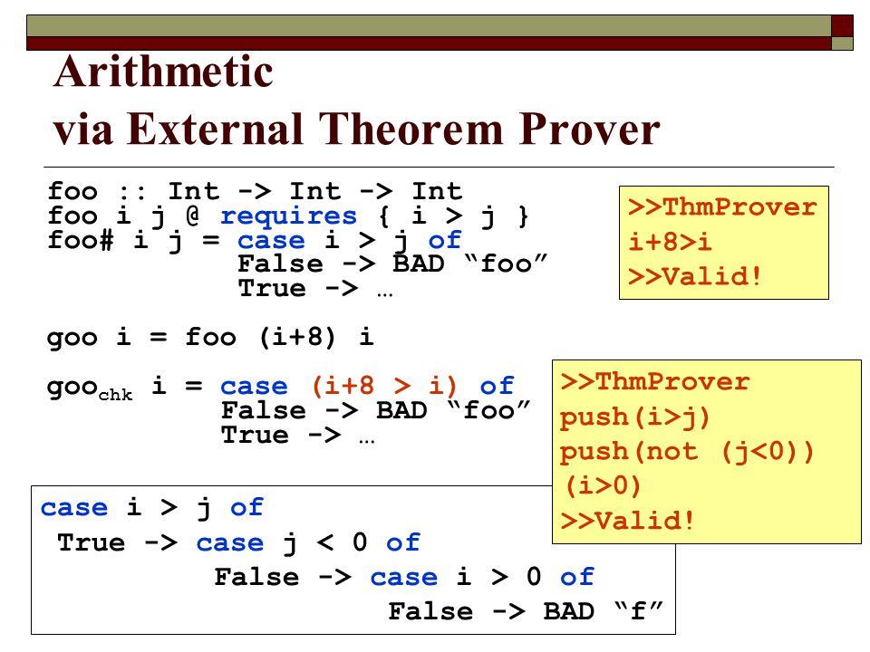 Arithmetic via External Theorem Prover foo :: Int -> Int -> Int foo i j @ requires { i > j } foo# i j = case i > j of False -> BAD foo True -> … goo i = foo (i+8) i goo chk i = case (i+8 > i) of False -> BAD foo True -> … >>ThmProver i+8>i >>Valid.