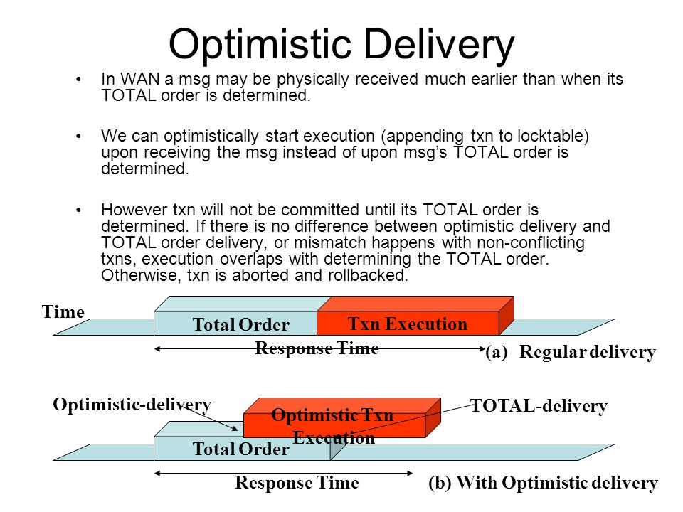 Optimistic Delivery In WAN a msg may be physically received much earlier than when its TOTAL order is determined.