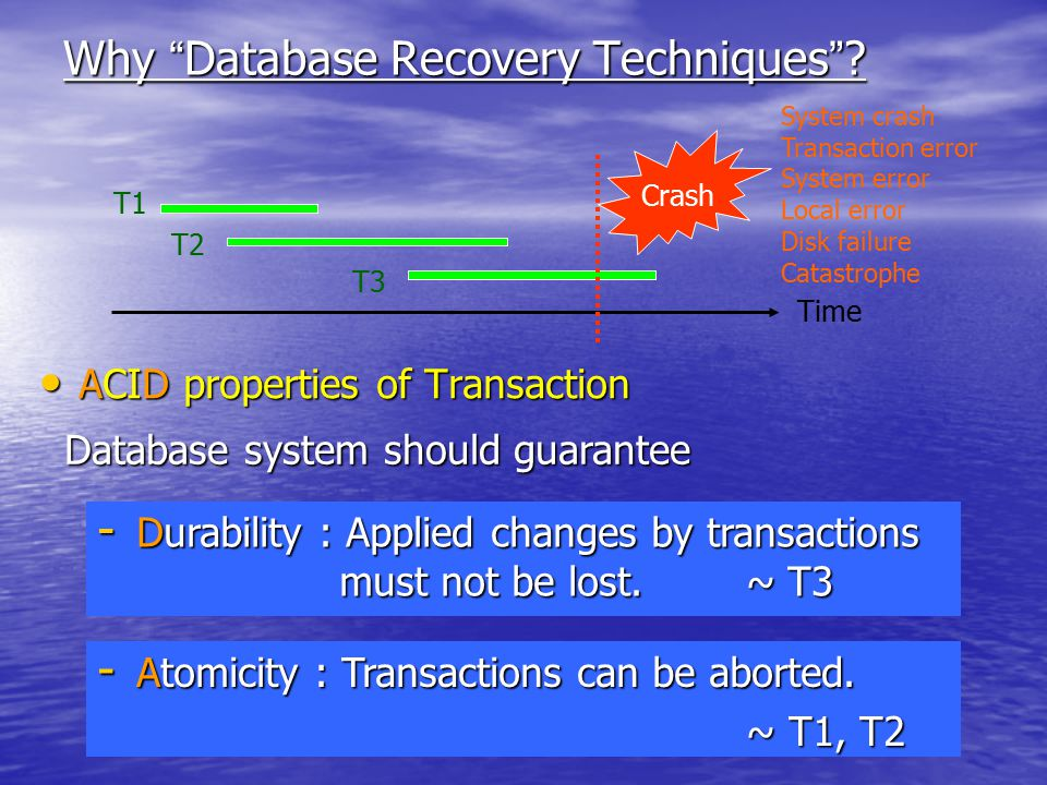 Why Database Recovery Techniques .