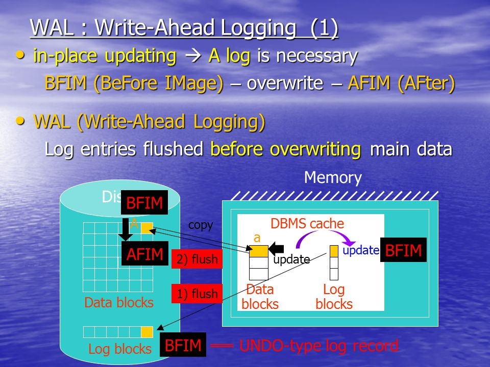 WAL : Write-Ahead Logging (1) in-place updating  A log is necessary in-place updating  A log is necessary BFIM (BeFore IMage) – overwrite – AFIM (AFter) BFIM (BeFore IMage) – overwrite – AFIM (AFter) Disk Memory DBMS cache Data blocks copy 2) flush Log blocks update Log blocks Data blocks update A a BFIM AFIM BFIM WAL (Write-Ahead Logging) WAL (Write-Ahead Logging) Log entries flushed before overwriting main data Log entries flushed before overwriting main data 1) flush UNDO-type log record