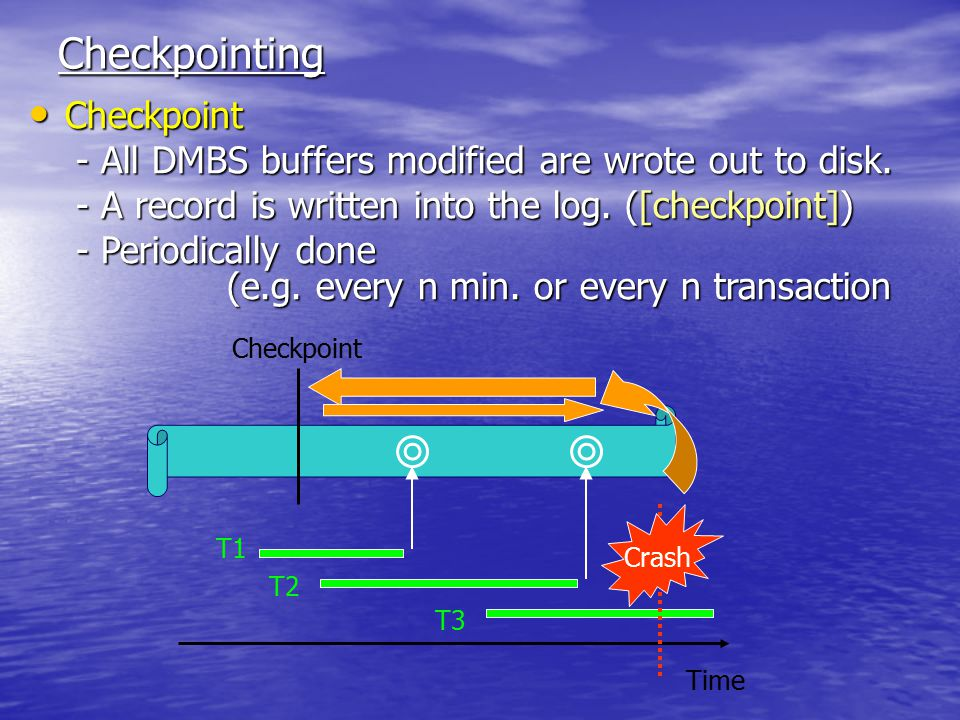 Checkpointing Checkpoint Checkpoint - All DMBS buffers modified are wrote out to disk.