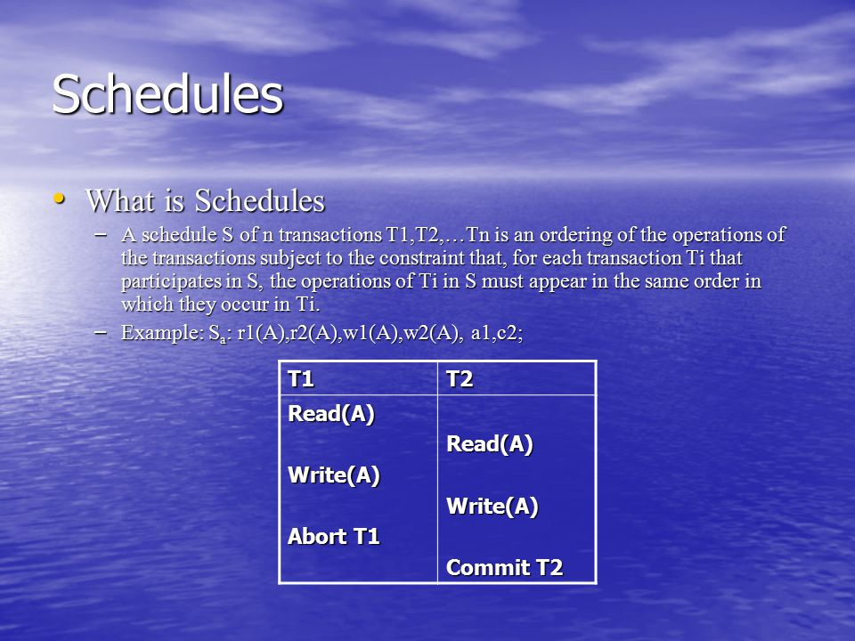 Schedules What is Schedules What is Schedules – A schedule S of n transactions T1,T2,…Tn is an ordering of the operations of the transactions subject to the constraint that, for each transaction Ti that participates in S, the operations of Ti in S must appear in the same order in which they occur in Ti.