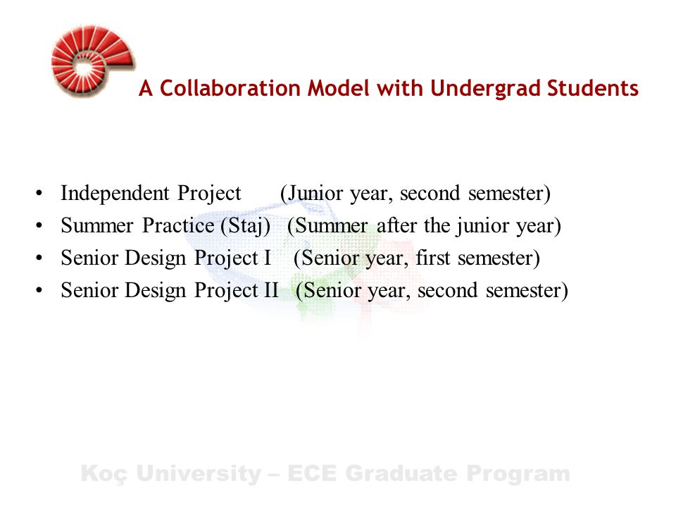 Koç University – ECE Graduate Program A Collaboration Model with Undergrad Students Independent Project (Junior year, second semester) Summer Practice (Staj) (Summer after the junior year) Senior Design Project I (Senior year, first semester) Senior Design Project II (Senior year, second semester)