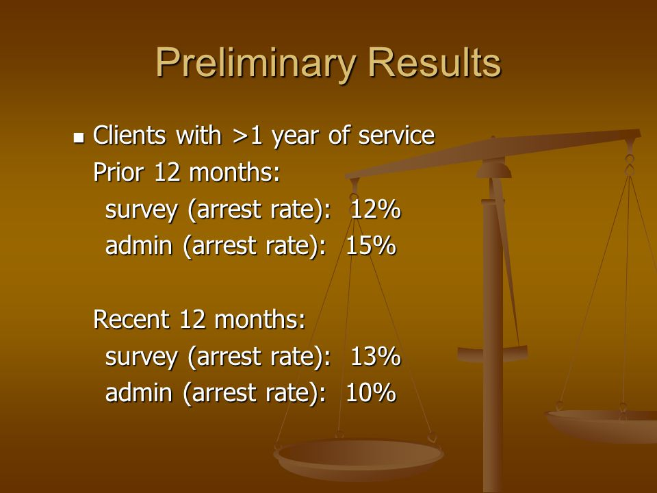 Preliminary Results Clients with >1 year of service Clients with >1 year of service Prior 12 months: survey (arrest rate): 12% admin (arrest rate): 15% Recent 12 months: survey (arrest rate): 13% admin (arrest rate): 10%
