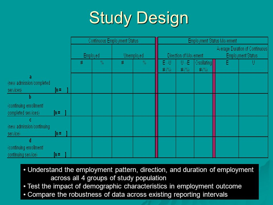 Study Design Understand the employment pattern, direction, and duration of employment across all 4 groups of study population Test the impact of demographic characteristics in employment outcome Compare the robustness of data across existing reporting intervals